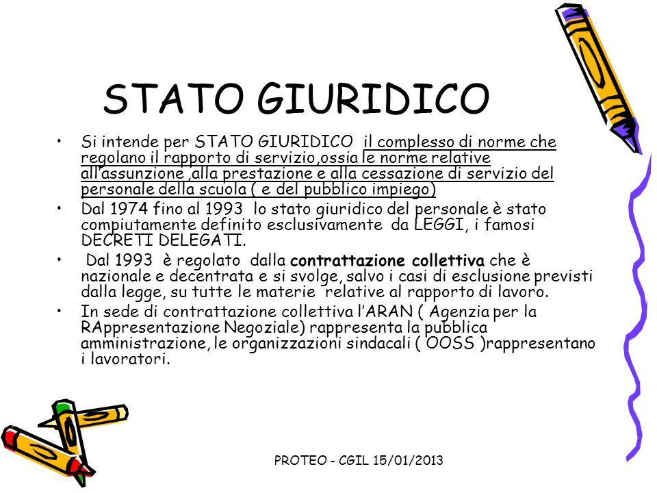 STATO GIURIDICO