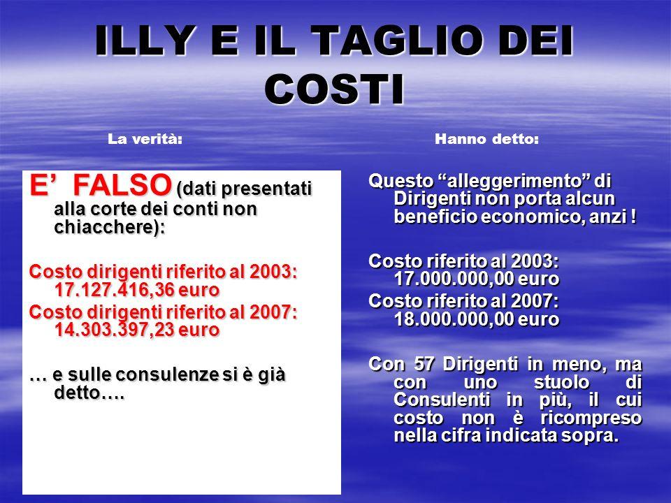 ILLY E IL TAGLIO DEI COSTI