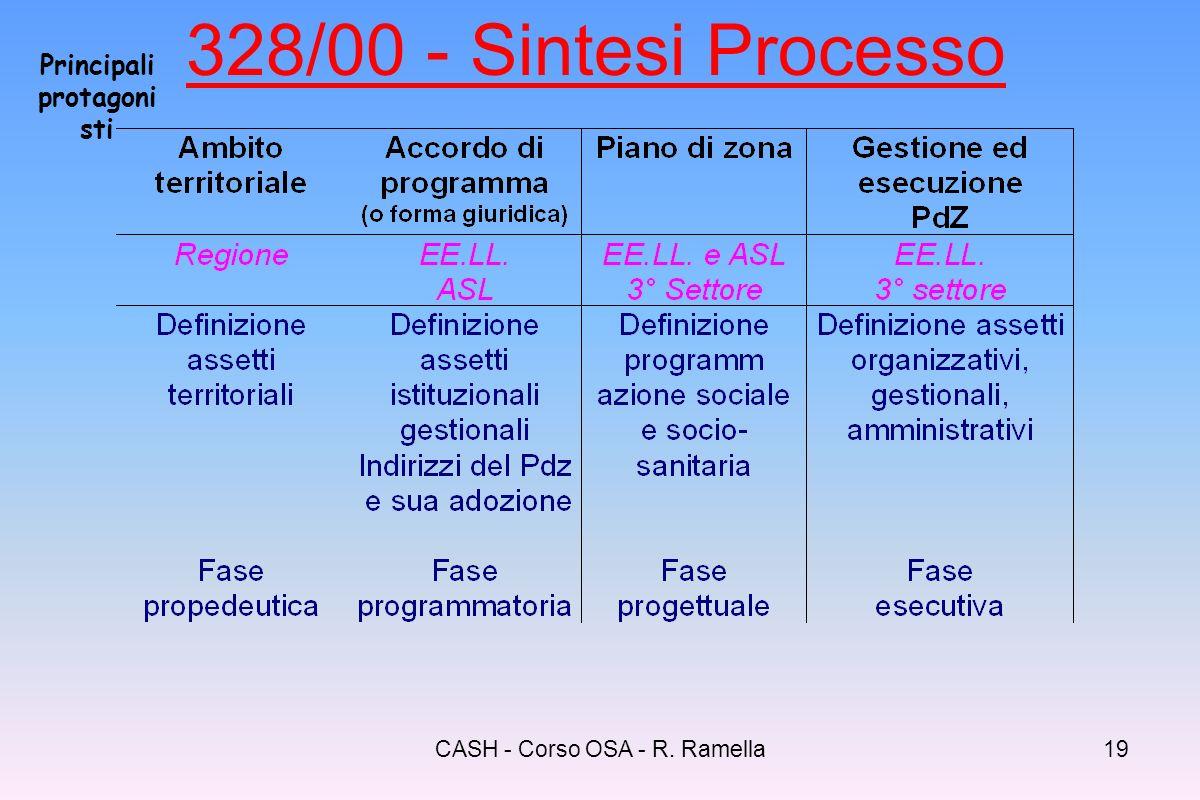 CASH - Corso OSA - R. Ramella