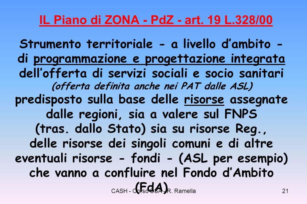IL Piano di ZONA - PdZ - art. 19 L.328/00