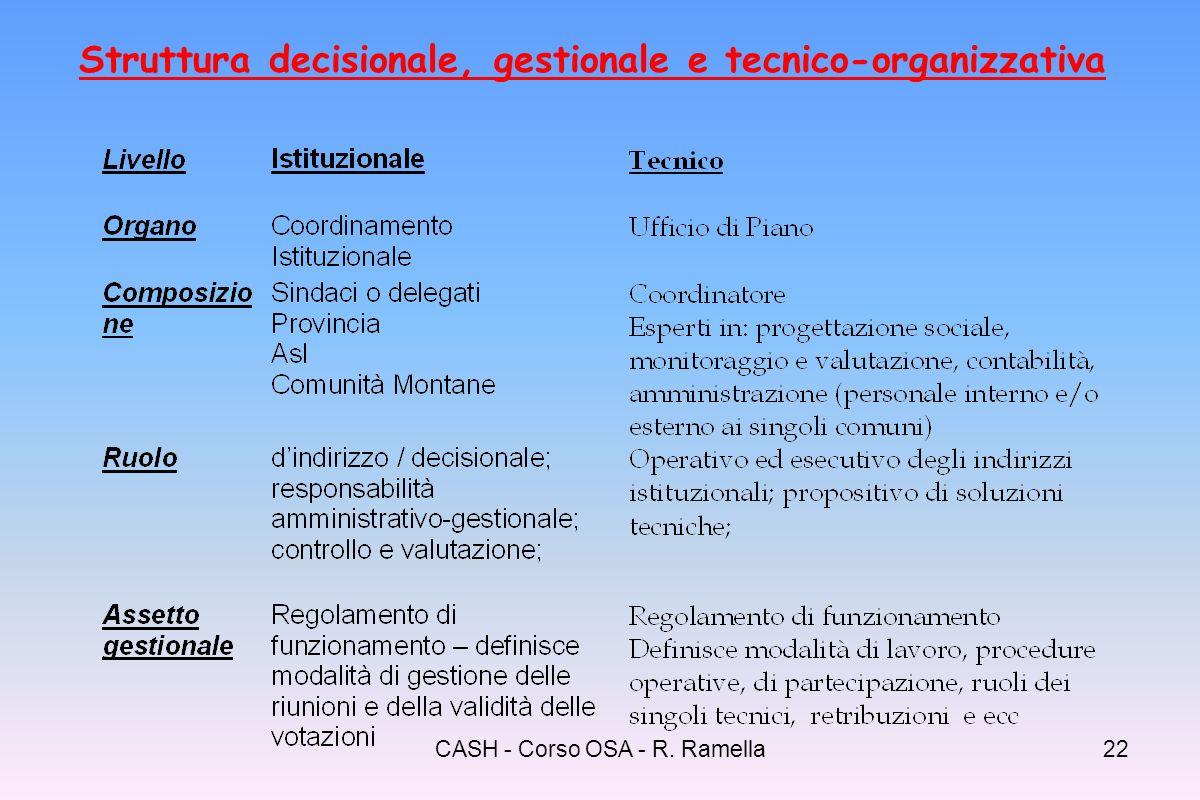 Struttura decisionale, gestionale e tecnico-organizzativa