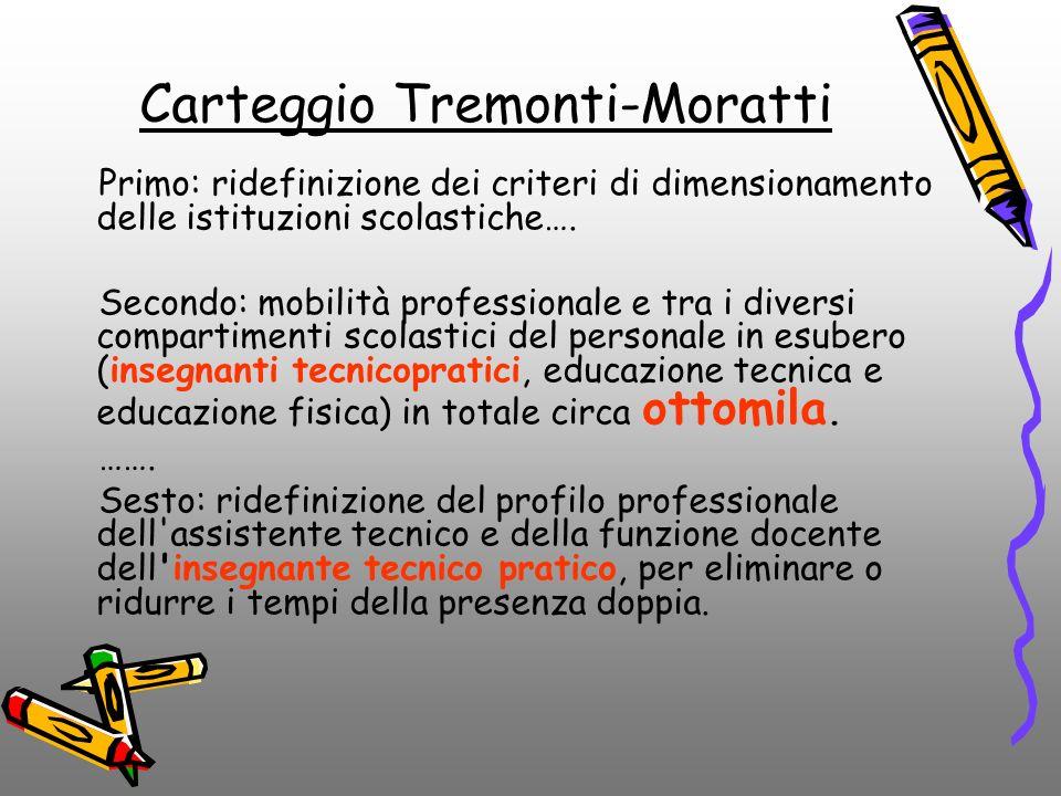 Carteggio Tremonti-Moratti