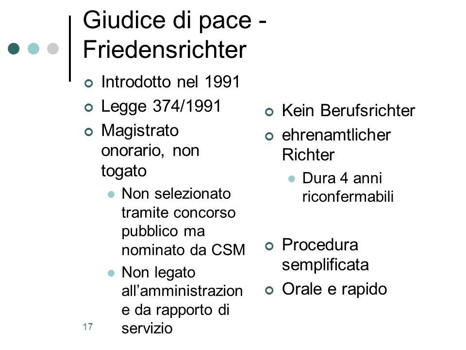 Giudice di pace - Friedensrichter