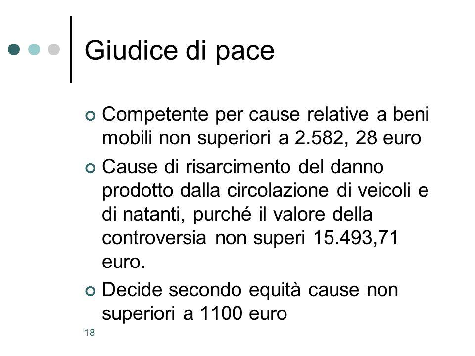 Giudice di pace Competente per cause relative a beni mobili non superiori a 2.582, 28 euro.