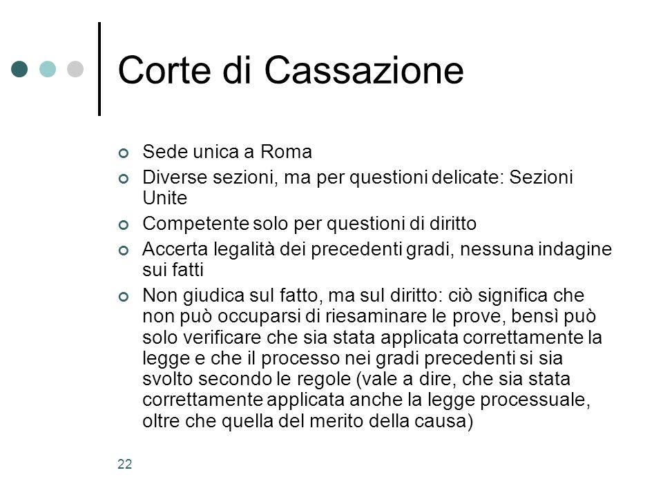 Corte di Cassazione Sede unica a Roma