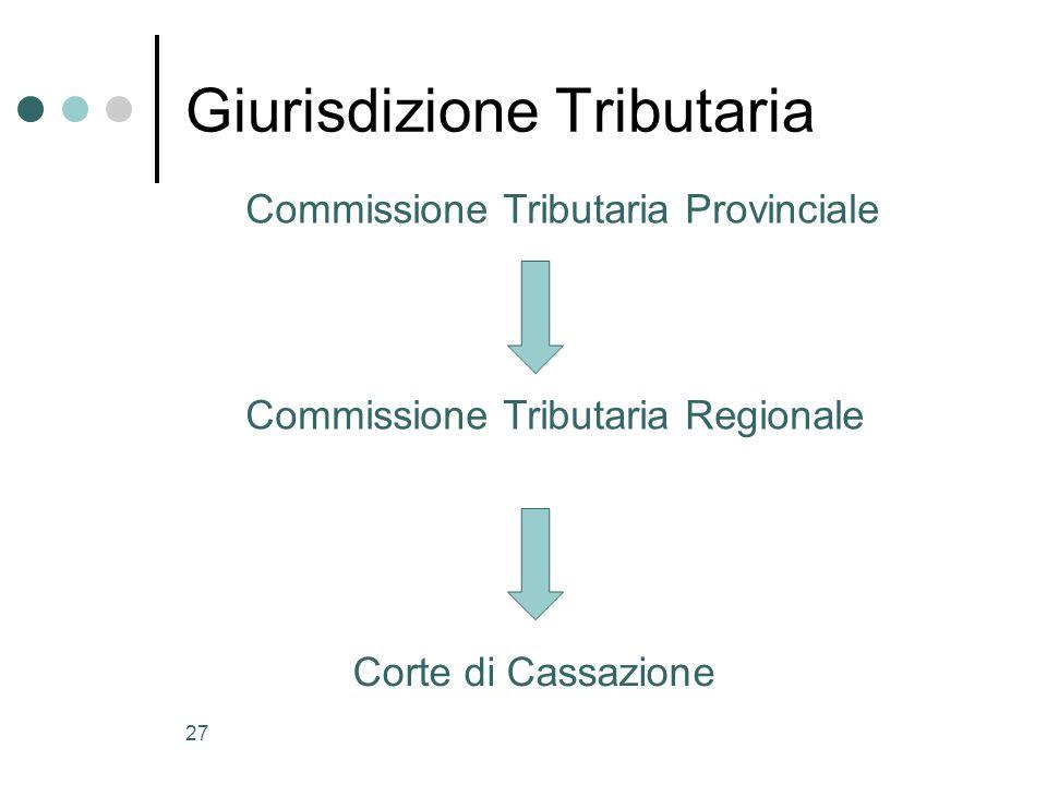 Giurisdizione Tributaria