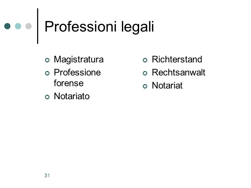 Professioni legali Magistratura Professione forense Notariato