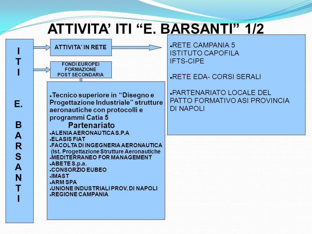 ATTIVITA' ITI E. BARSANTI 1/2