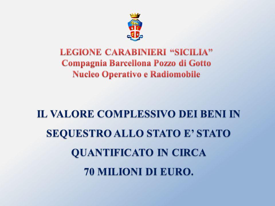 LEGIONE CARABINIERI SICILIA Compagnia Barcellona Pozzo di Gotto Nucleo Operativo e Radiomobile