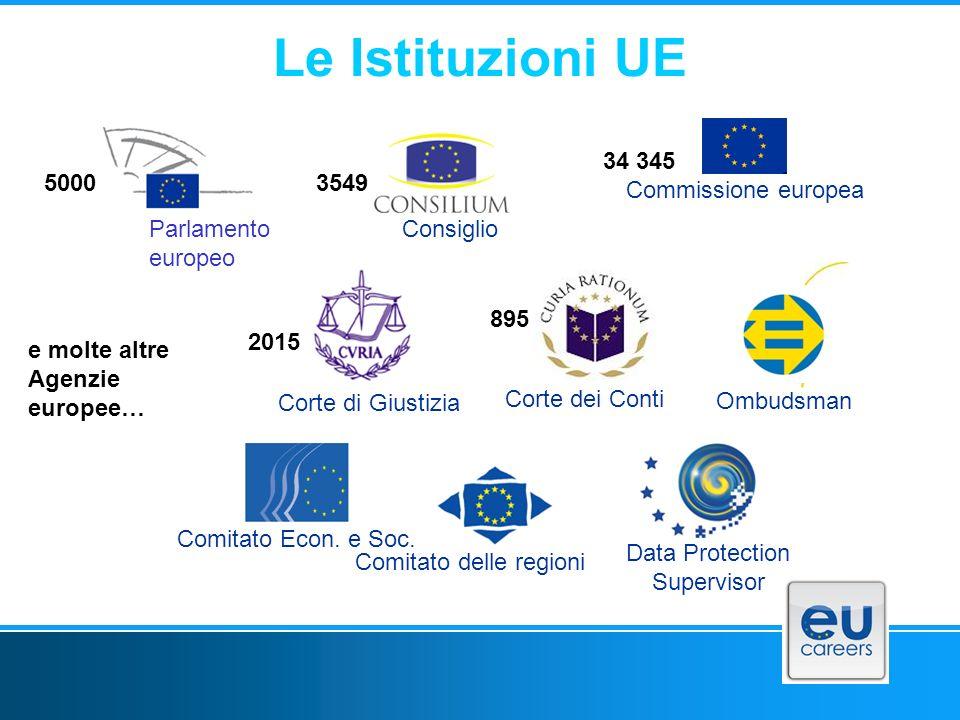 Le Istituzioni UE Commissione europea Consiglio 34 345 5000 3549