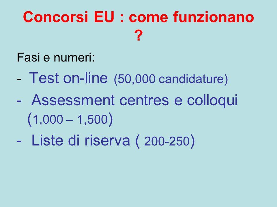 Concorsi EU : come funzionano