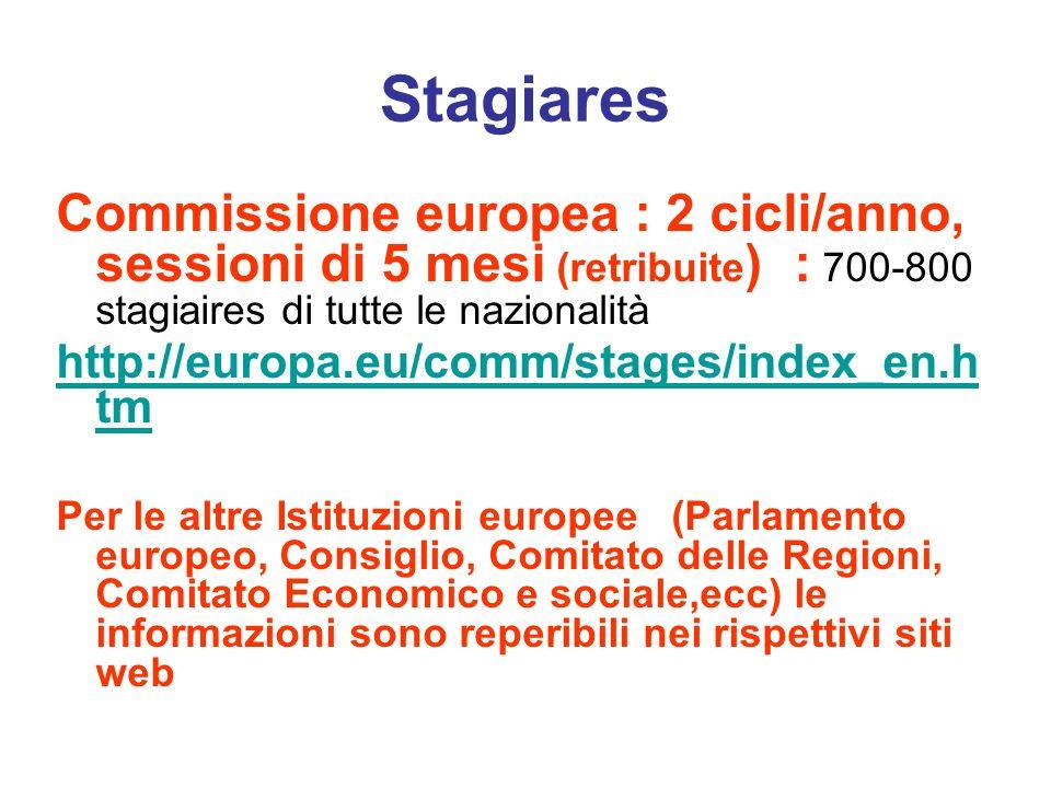Stagiares Commissione europea : 2 cicli/anno, sessioni di 5 mesi (retribuite) : 700-800 stagiaires di tutte le nazionalità.