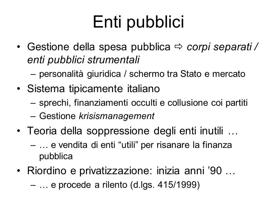 Enti pubblici Gestione della spesa pubblica  corpi separati / enti pubblici strumentali. personalità giuridica / schermo tra Stato e mercato.