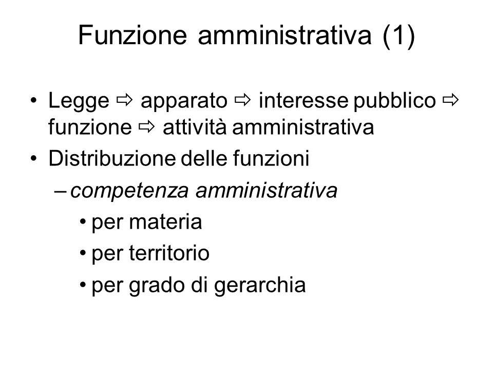 Funzione amministrativa (1)