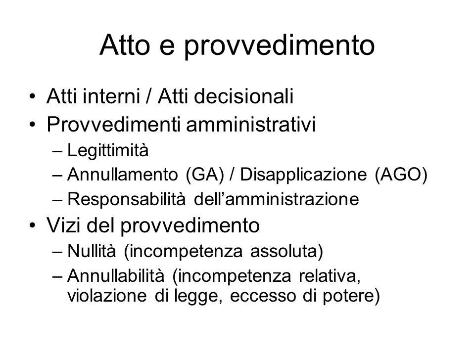 Atto e provvedimento Atti interni / Atti decisionali