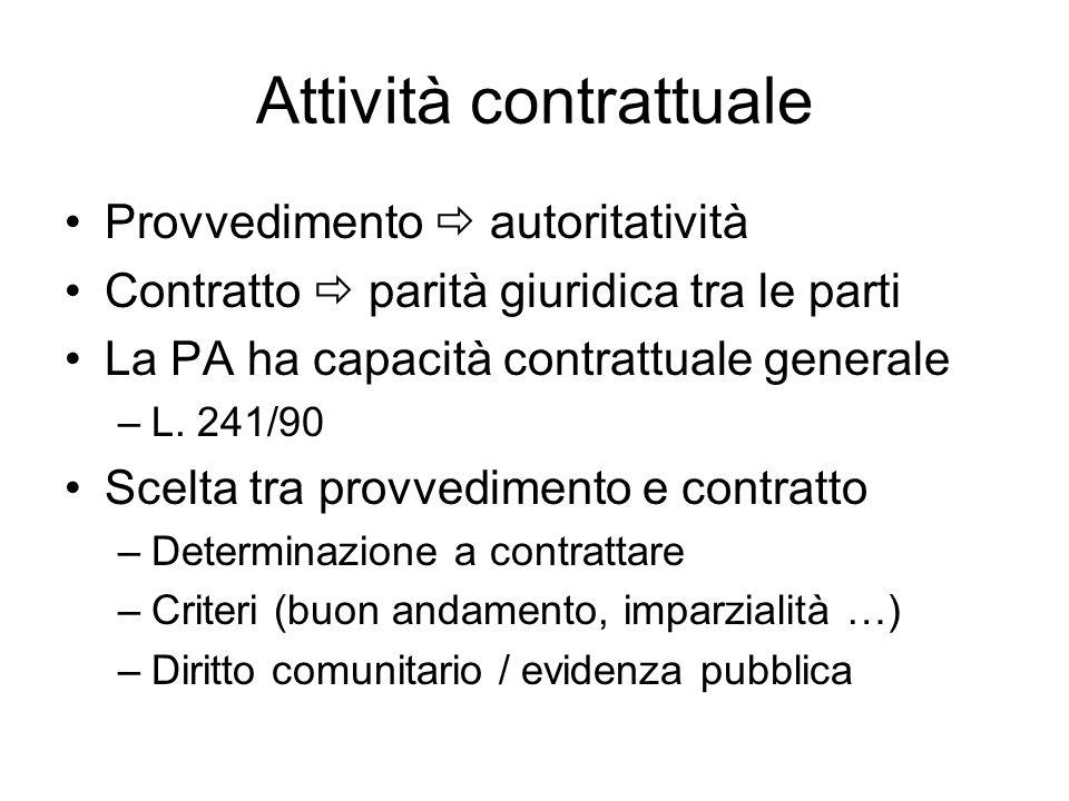 Attività contrattuale