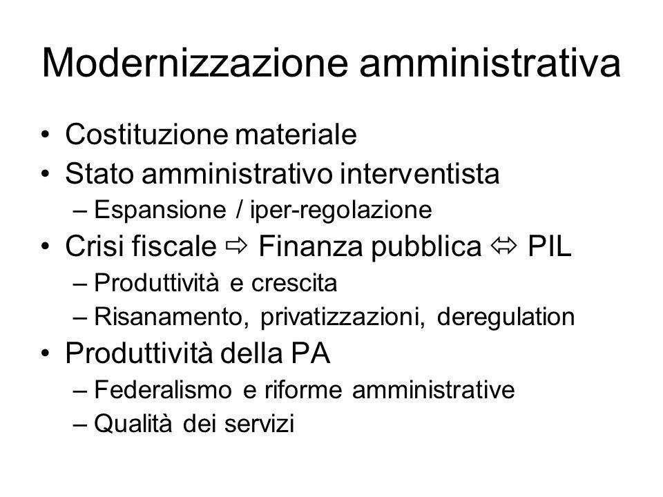 Modernizzazione amministrativa