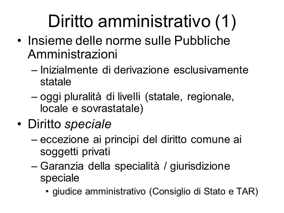 Diritto amministrativo (1)