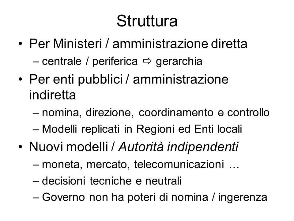 Struttura Per Ministeri / amministrazione diretta