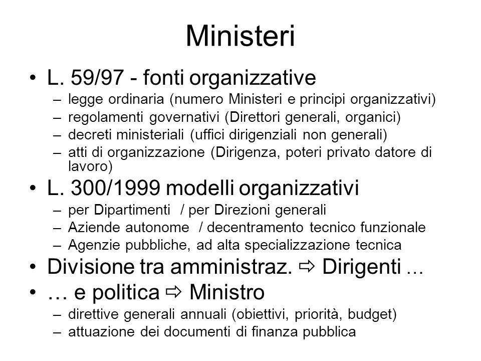 Ministeri L. 59/97 - fonti organizzative