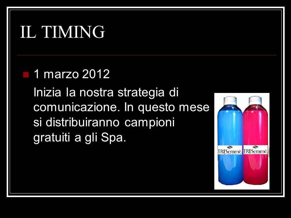 IL TIMING 1 marzo 2012. Inizia la nostra strategia di comunicazione.