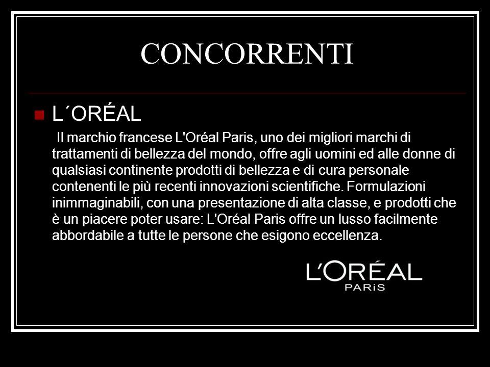 CONCORRENTI L´ORÉAL.
