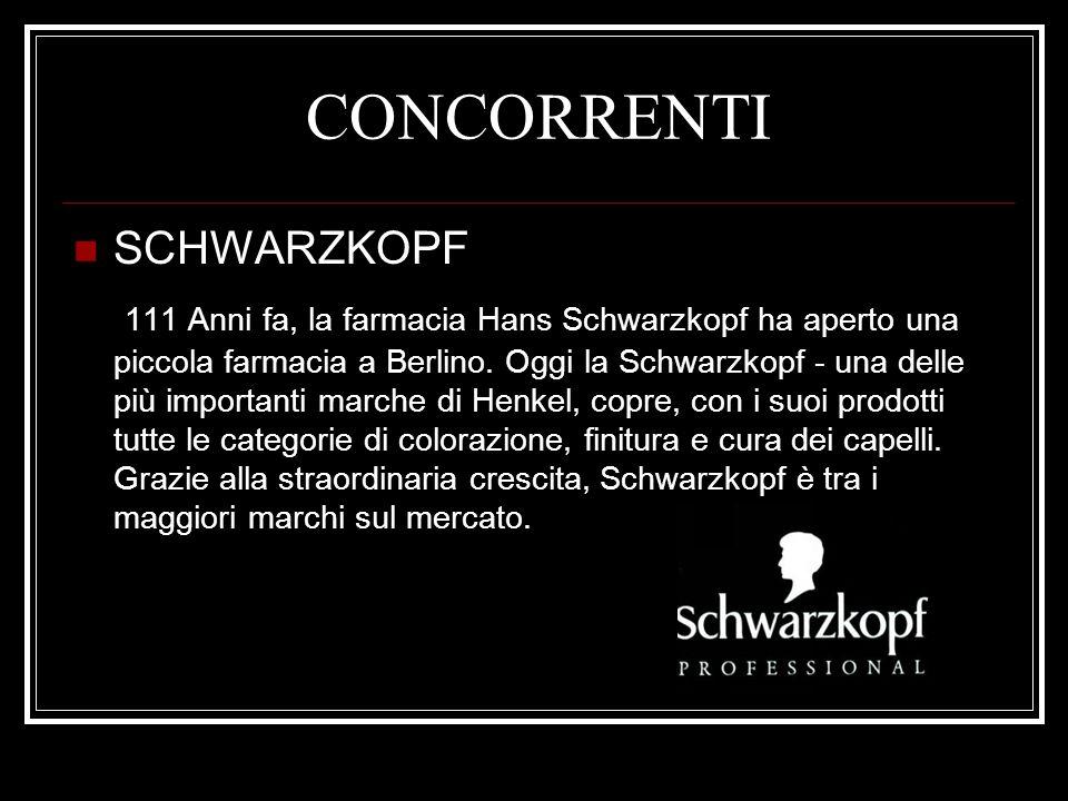 CONCORRENTI SCHWARZKOPF