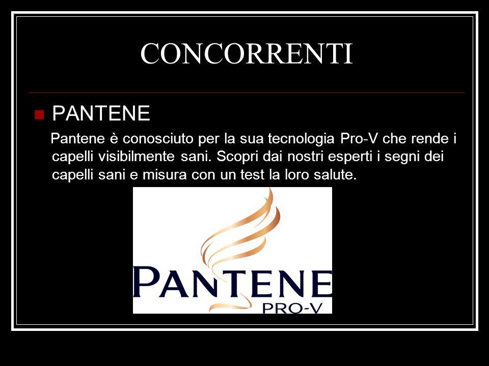 CONCORRENTI PANTENE.