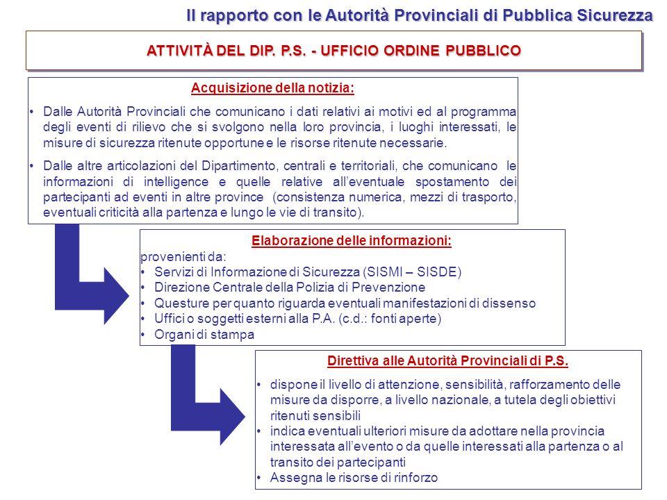 Il rapporto con le Autorità Provinciali di Pubblica Sicurezza