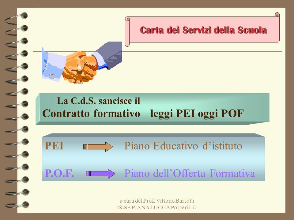 Contratto formativo leggi PEI oggi POF