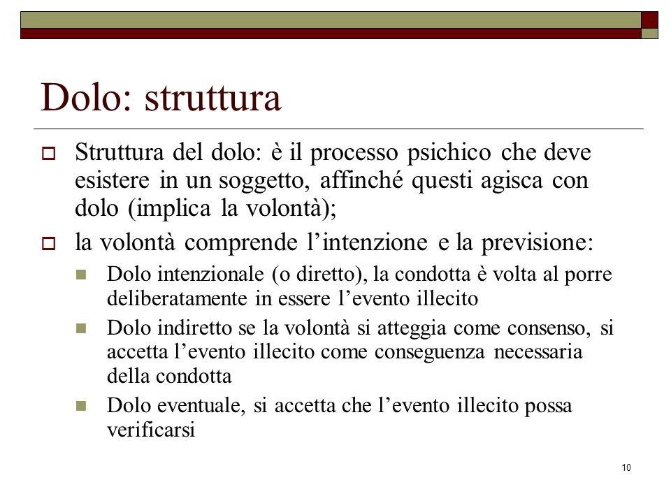 Dolo: struttura Struttura del dolo: è il processo psichico che deve esistere in un soggetto, affinché questi agisca con dolo (implica la volontà);