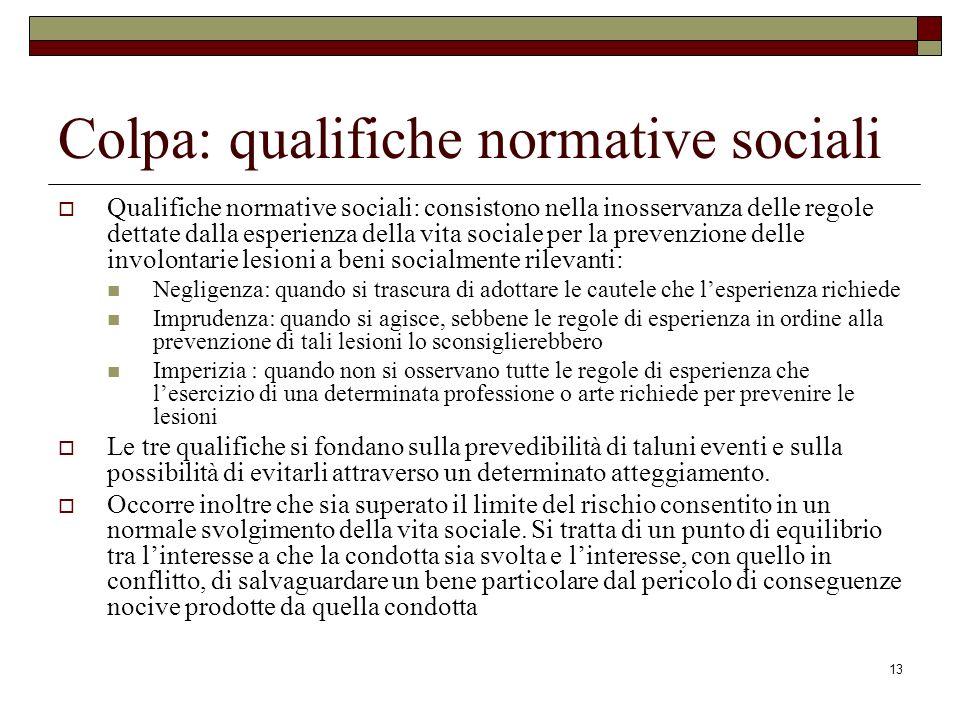 Colpa: qualifiche normative sociali