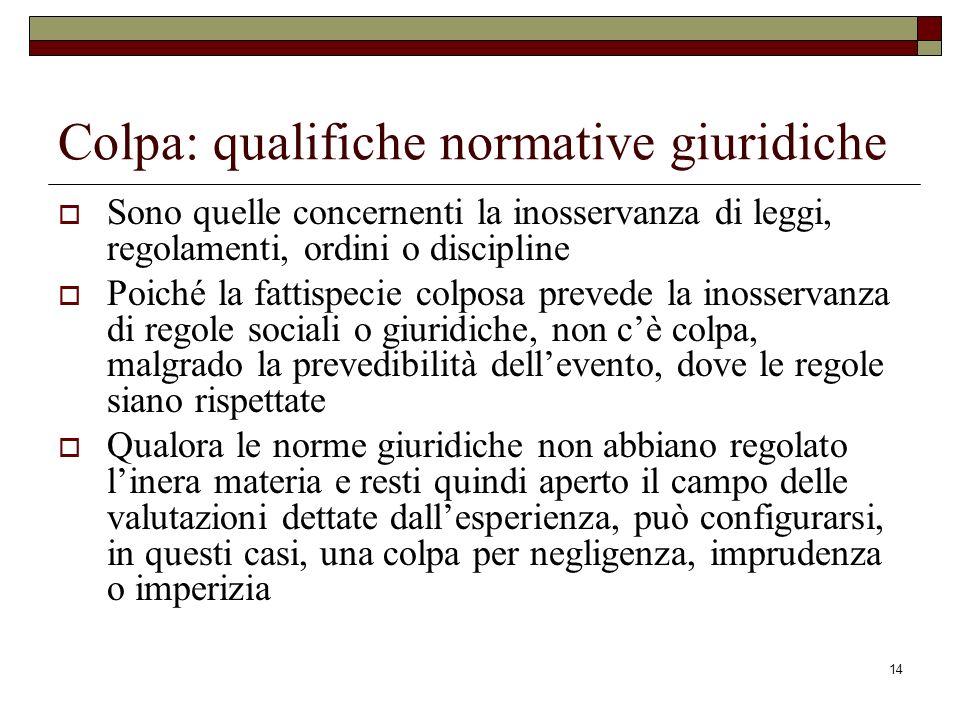 Colpa: qualifiche normative giuridiche