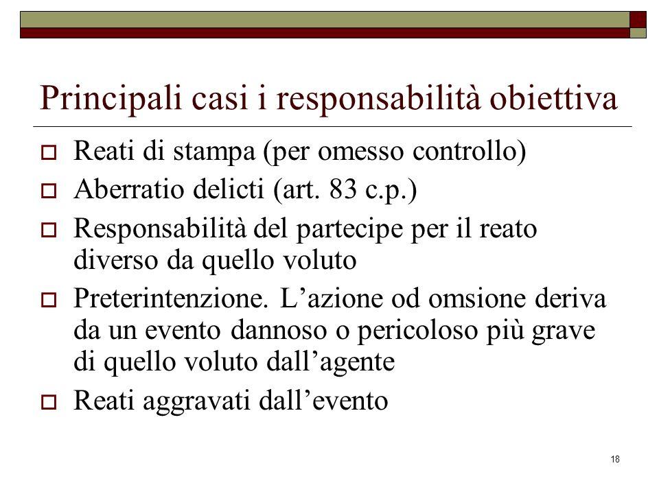Principali casi i responsabilità obiettiva