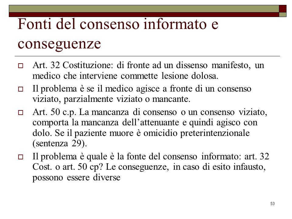 Fonti del consenso informato e conseguenze