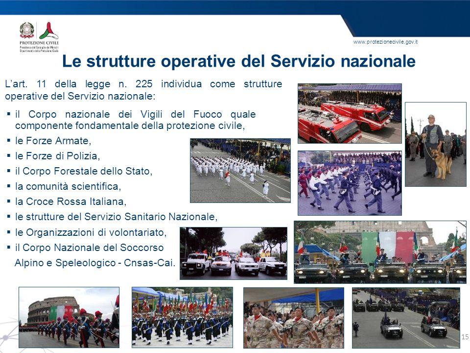 Le strutture operative del Servizio nazionale