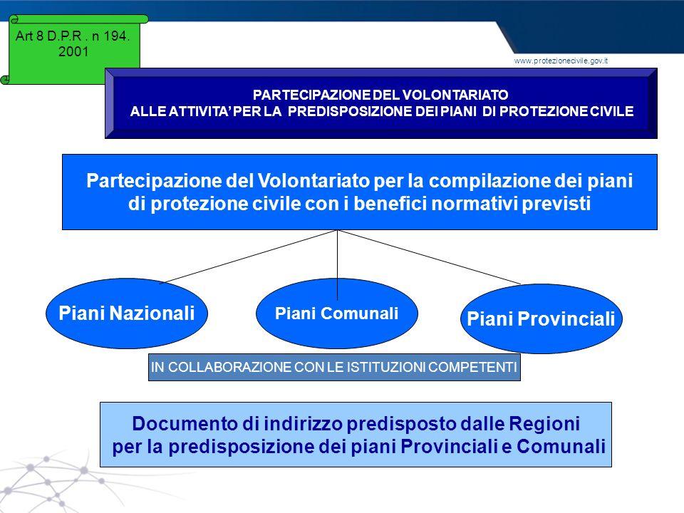Partecipazione del Volontariato per la compilazione dei piani