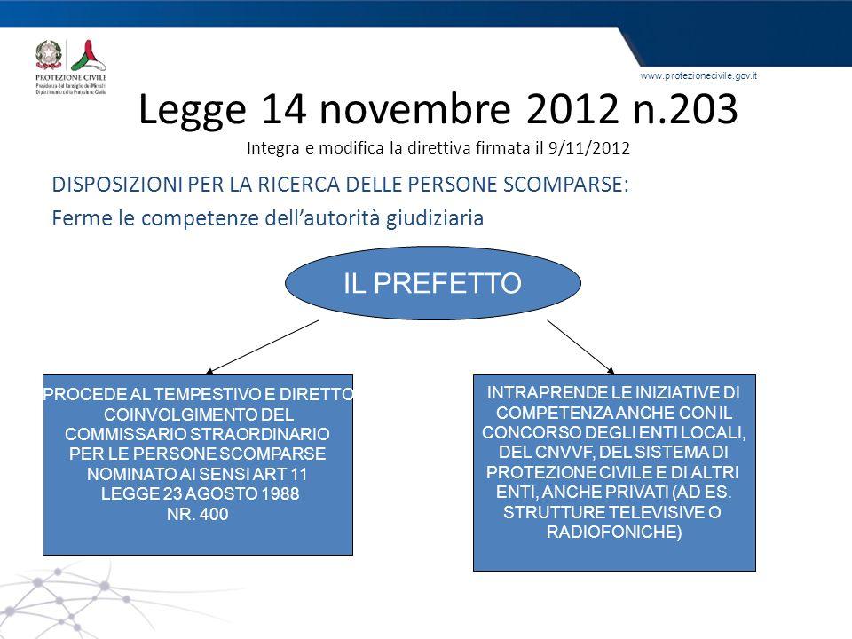 Legge 14 novembre 2012 n.203 Integra e modifica la direttiva firmata il 9/11/2012