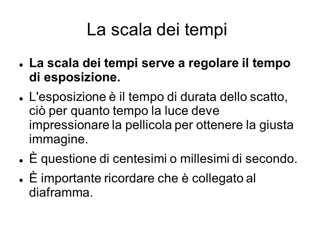 La scala dei tempi La scala dei tempi serve a regolare il tempo di esposizione.