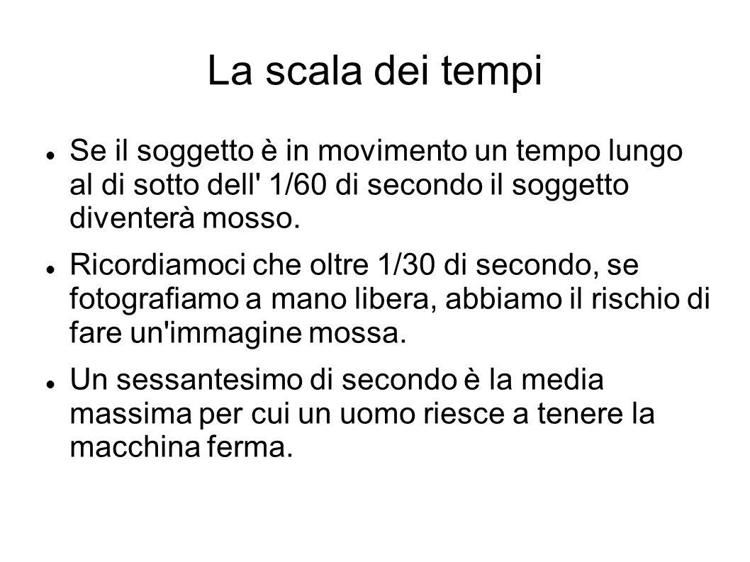 La scala dei tempi Se il soggetto è in movimento un tempo lungo al di sotto dell 1/60 di secondo il soggetto diventerà mosso.