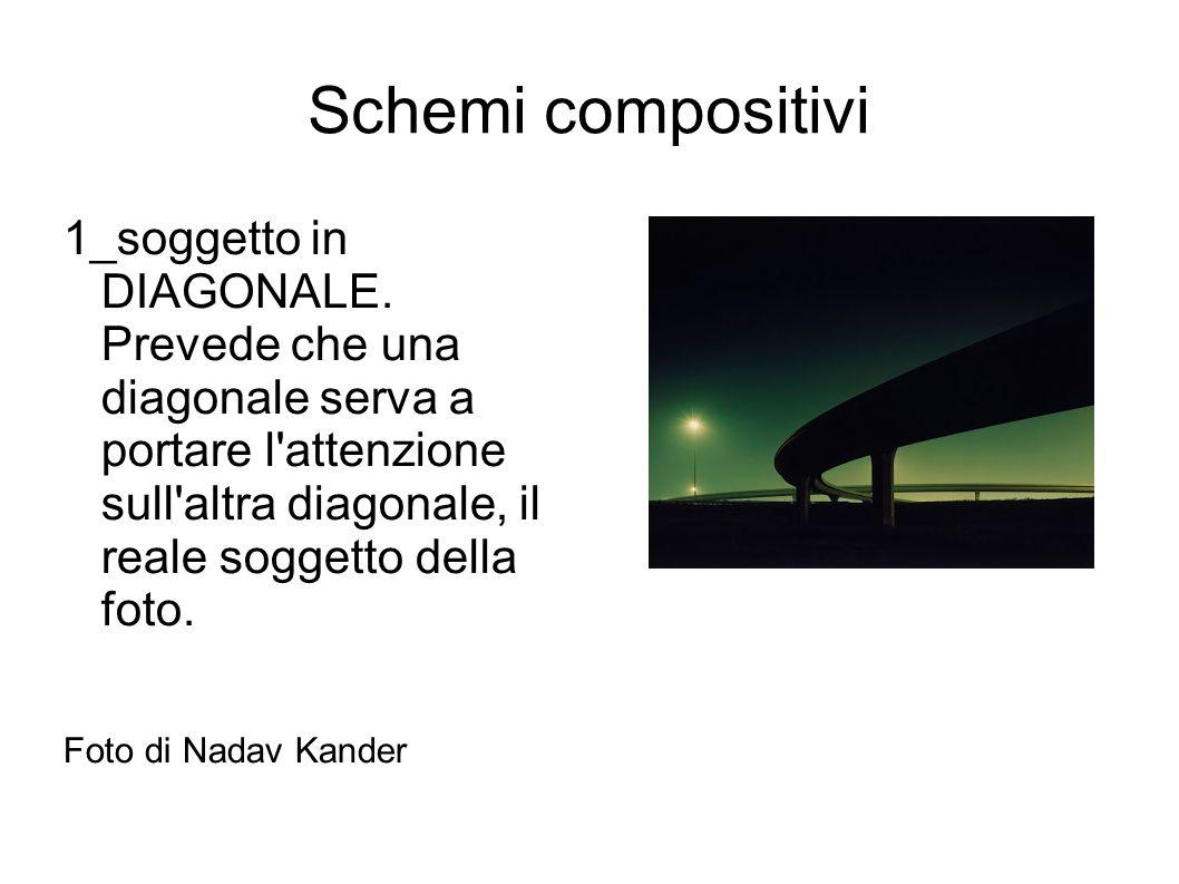 Schemi compositivi