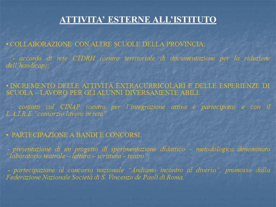 ATTIVITA' ESTERNE ALL'ISTITUTO