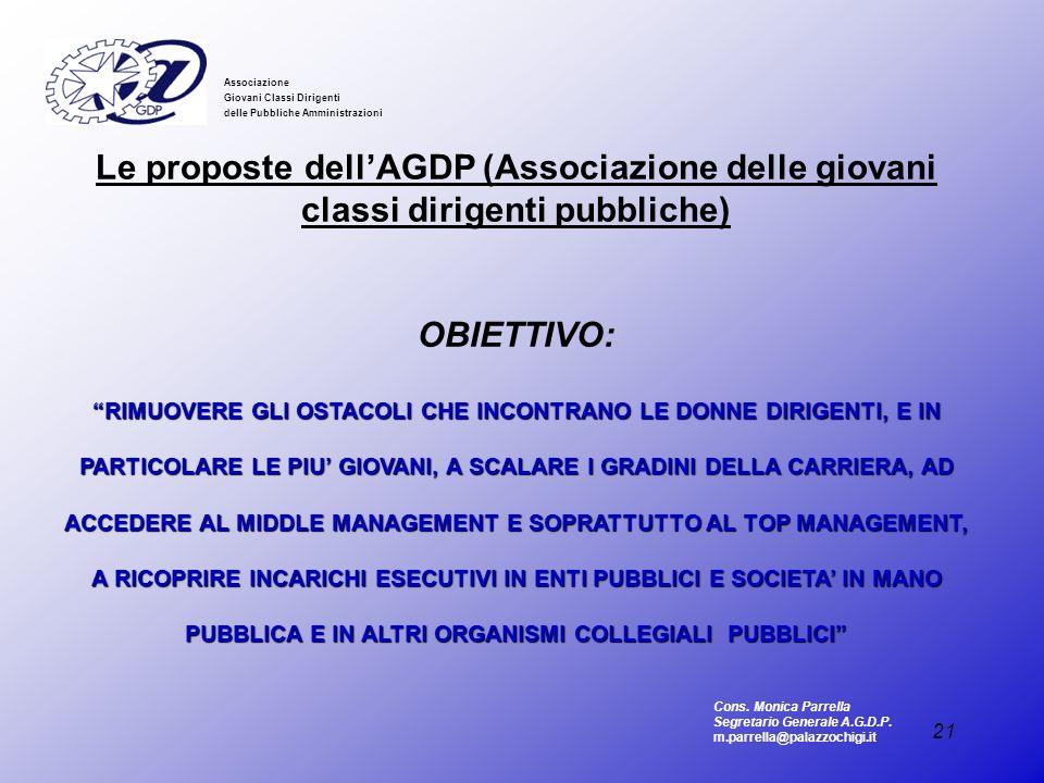 Associazione Giovani Classi Dirigenti. delle Pubbliche Amministrazioni.