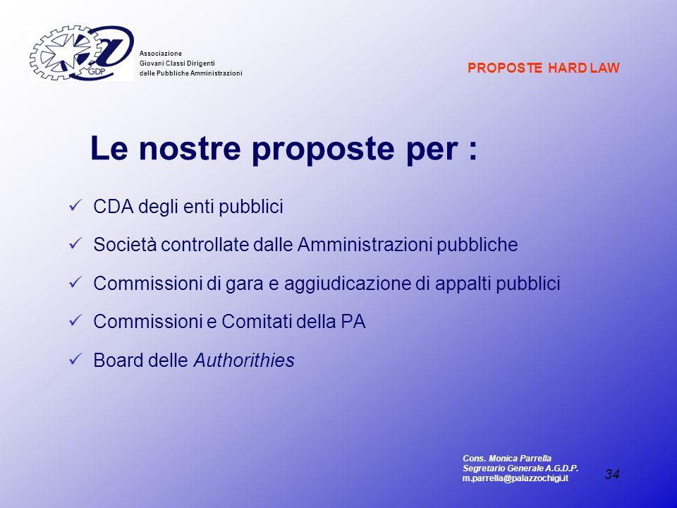 Le nostre proposte per :