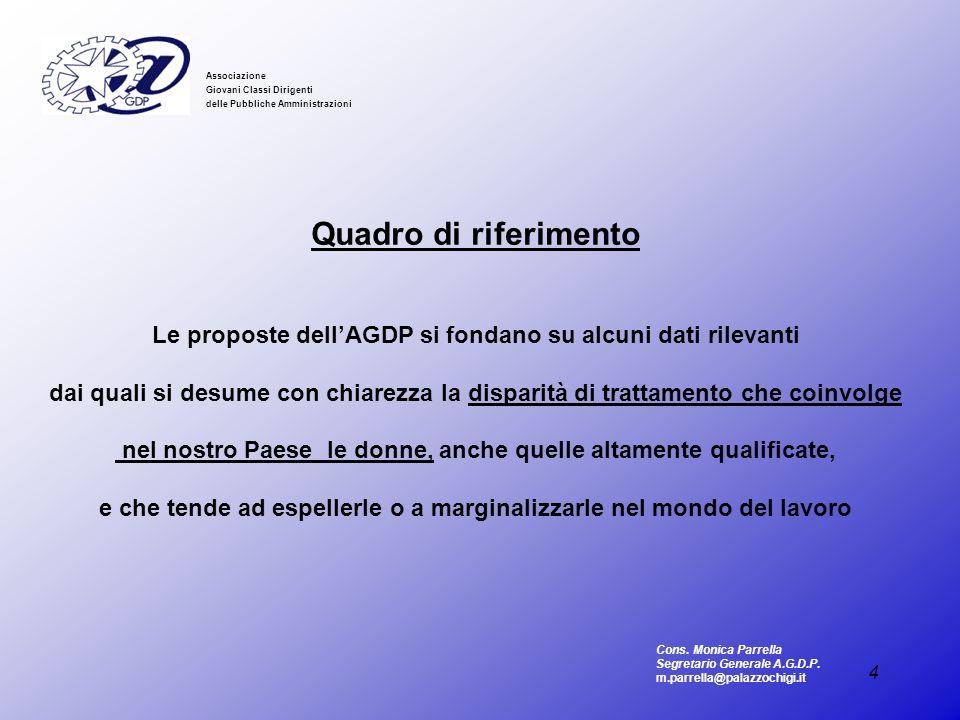 Associazione Giovani Classi Dirigenti. delle Pubbliche Amministrazioni. Quadro di riferimento.