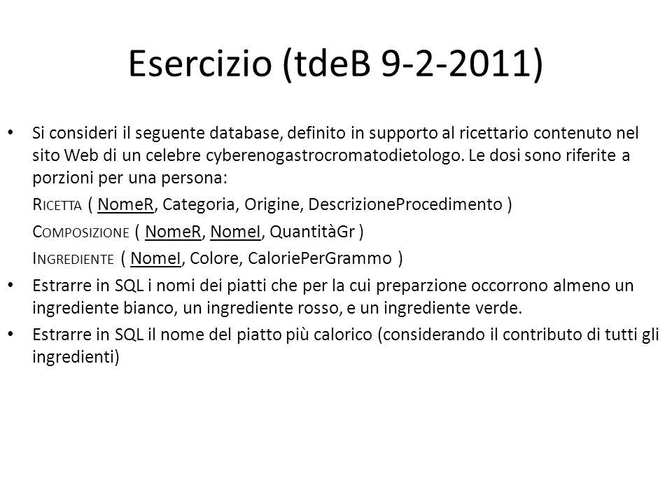 Esercizio (tdeB 9-2-2011)