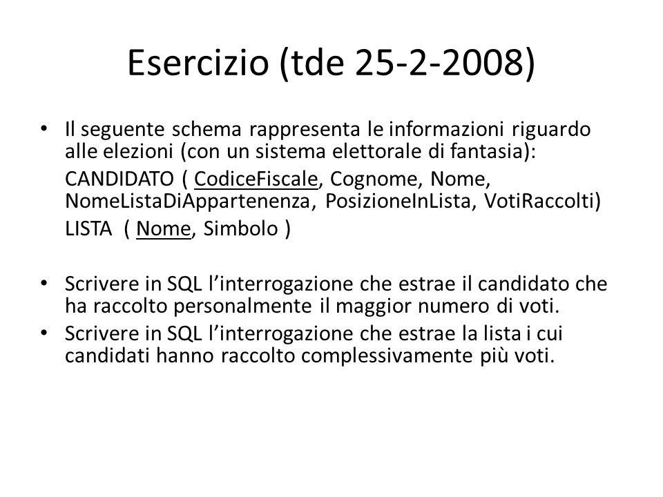 Esercizio (tde 25-2-2008) Il seguente schema rappresenta le informazioni riguardo alle elezioni (con un sistema elettorale di fantasia):
