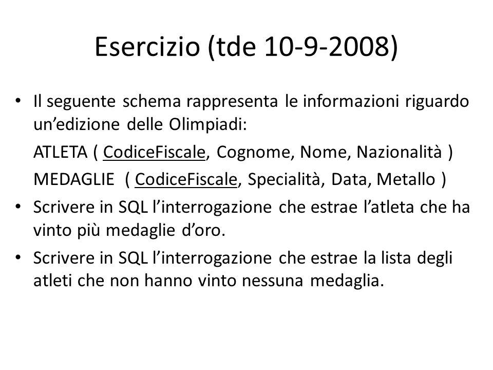 Esercizio (tde 10-9-2008) Il seguente schema rappresenta le informazioni riguardo un'edizione delle Olimpiadi: