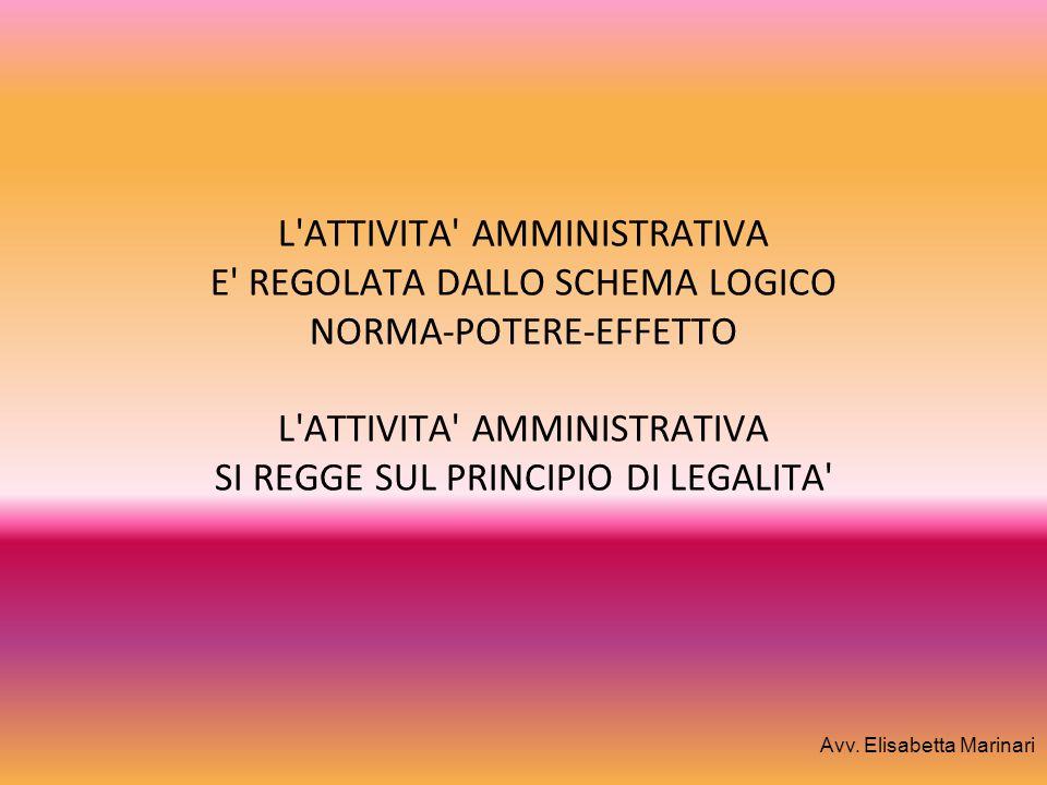 L ATTIVITA AMMINISTRATIVA E REGOLATA DALLO SCHEMA LOGICO NORMA-POTERE-EFFETTO L ATTIVITA AMMINISTRATIVA SI REGGE SUL PRINCIPIO DI LEGALITA