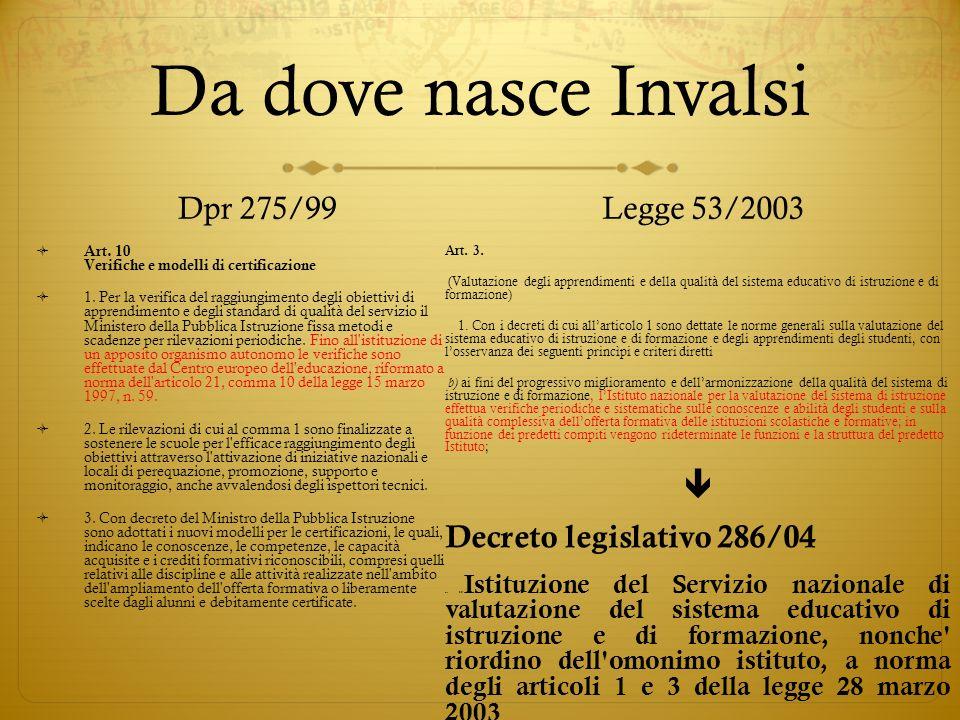 Da dove nasce Invalsi  Dpr 275/99 Legge 53/2003